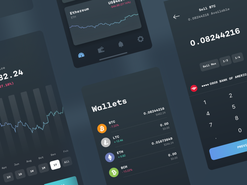 Crypto Currency Trading App trading crypto crypto currency crypto trading fintech bank bitcoin banking money dashboad graph chart exchange crypto wallet crypto exchange ios app mobile finance finance app
