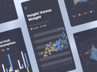 Chart Design