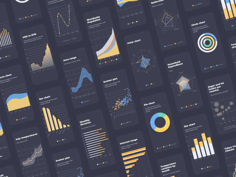 Dashboard Design Collection vector money kit design ui iphone mobile app ios sketch dashboard template dashboard flat design dashboard design dashboard app dashboard graph chart