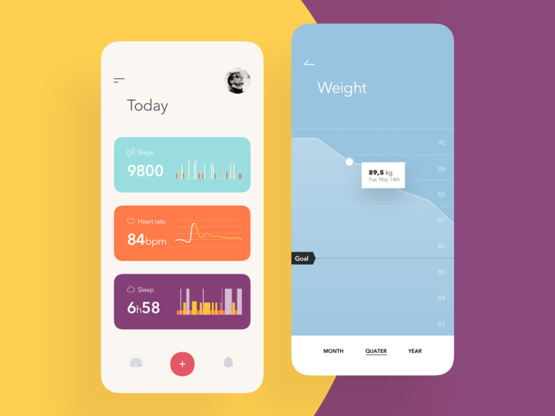 Health Monitor App | Dashboard & Weight Control health care health app medical app weight loss weight heart graph chart step counter heart rate sleep mobile ios app healthcare dashboad monitor medicine medical health