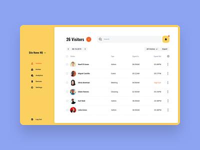 Visitors Dashboard webdesign web design app product dashboard web