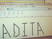 Digit All font test