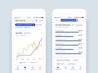 Cuddle iOS App Cleanup