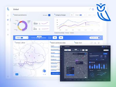 Codersco - Healthcare Platform