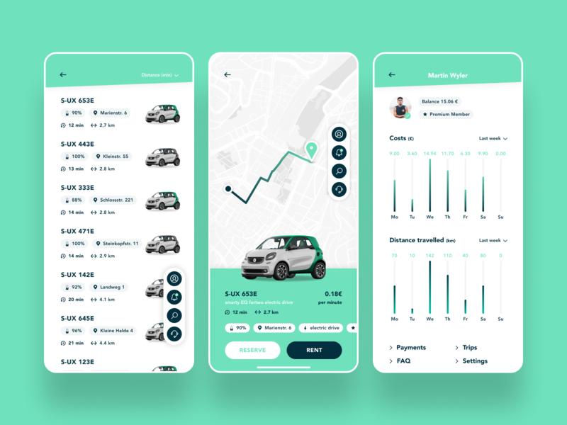 Car rental app notification user interface design ui ux mobile car app figma car car rental car rental app smart charts diagrams map rent car booking car2go carsharing