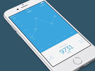 Steps steps health mobile app ios options graph blue white hamburger menu citrusbyte