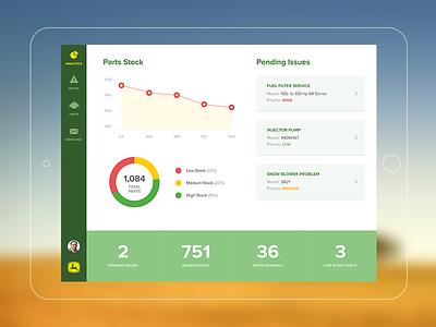 JD2 Concept management dashboard interface ux ui graph menu ios ipad app concept navigation