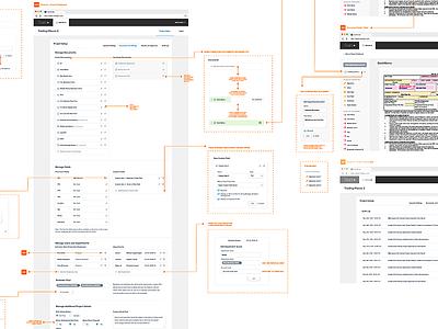 Admin Wireframes wireflow web ui ux design development concept prototype wireframes app