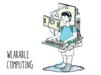 Wearable Computing Literally