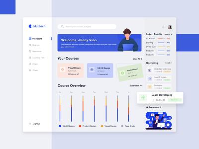 Eduteach Dashboard Design uibin education user experience userinterface webapp website design ui ux mobile minimalism landing page design app ios design branding edutech 2020