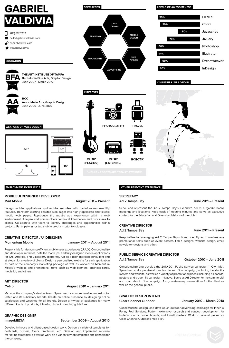Gvaldivia resume