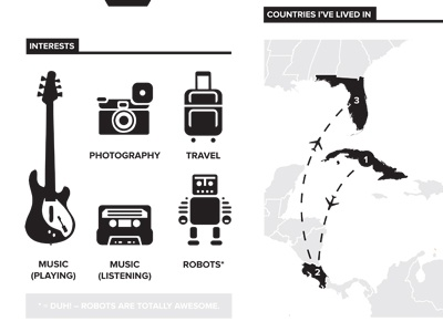 Interests infographic resume music robots travel photography maps cuba costa rica florida