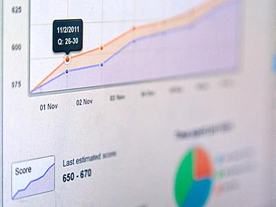 Dashboard Performance ui buttons graphs pie chart line chart ux dropdown dashboard webapp app