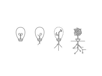 Atlassian Growth team shirt design