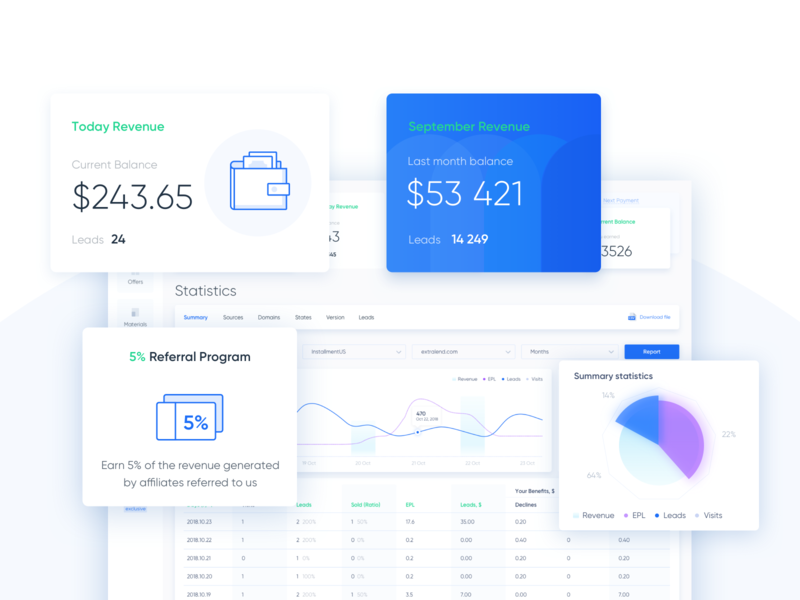 Leadsgate Dashboard dashboad uxui ux ui product design product startup fintech finance banking