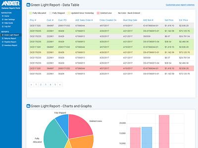 Customer Reports Portal app ux marketing industrial design ui