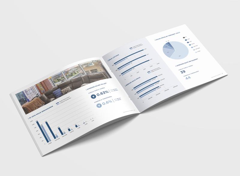 Quarterly Report Interior Spread corporate identity print design information design corporate design annualreport quarterly report quarterly