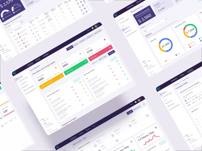 MedTech Project Dashboard