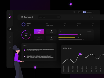Social Media Screening App web design web development statistics data interface diagram ux ui design chart dashboard