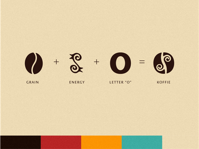 Koffie African Coffe - Icon Breakdown visual identity visual design logotype logo design inspiration graphic design coffee branding coffee brand branding brand design