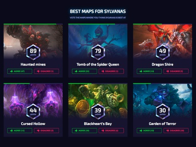 Map ranking & voting game grid ranking score voting heroes of the storm