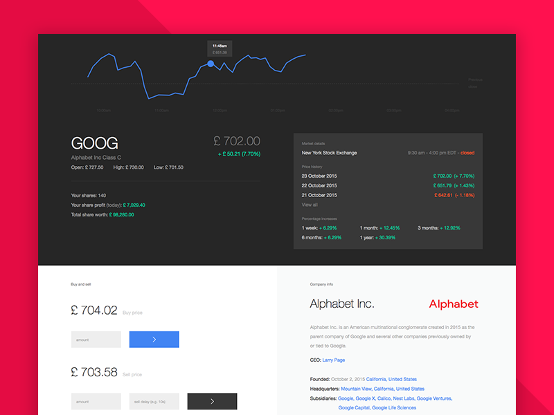 Google Finance Redesign by Jack on Dribbble