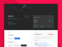 Google Finance Redesign
