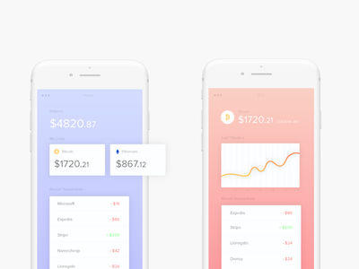 Crypto Wallet - Concept minimal expenses wallet cards graph crypto gradients app