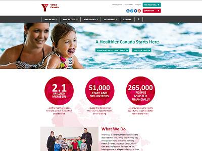 Ymca National Home  design. webdesign website non profit