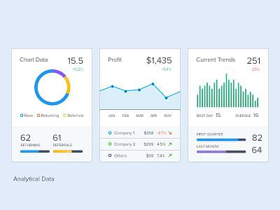 Analytical Data Ui Example dashboard ui