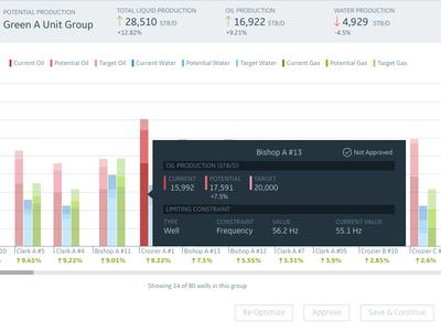 Bar Chart with tooltip visualization data viz tool tip bar chart