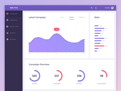 One more dashboard flat chart stats pie analytics graph board user interface ui dashboard