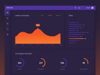 Dark Dashboard UI dark flat chart stats pie analytics graph board user interface ui dashboard