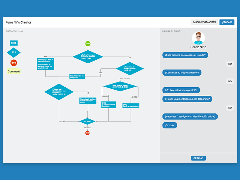 Chatbot Flow Editor app web minimal clean design ui editor chatbot