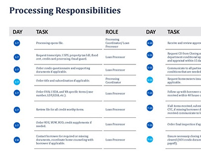 Processing table grid layout type table blue