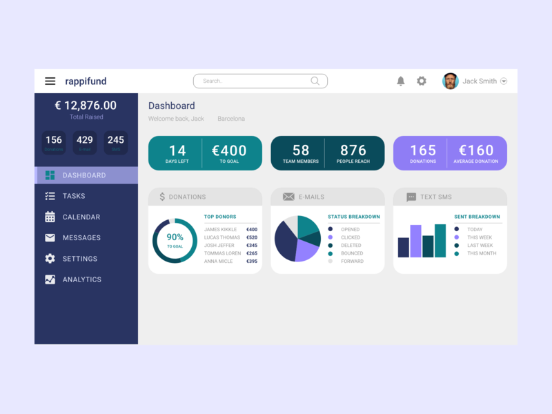 Web Dashboard UI userinterface adobe xd uxui ui design uidesign