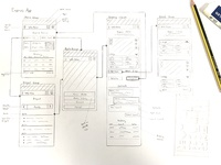 Wireframe Sketch using UxBumble Stencils