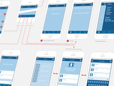 iPhone Wireframes iphone wireframes