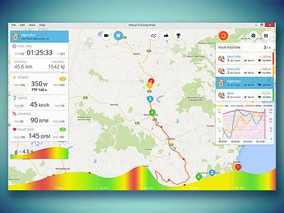 Virtual Training Desktop colors layout gui clean flat app dashboard graph pc desktop ux ui