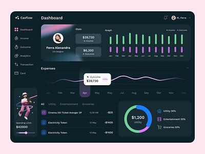 Financial management app - desktop ux design ui fireart studio fireart