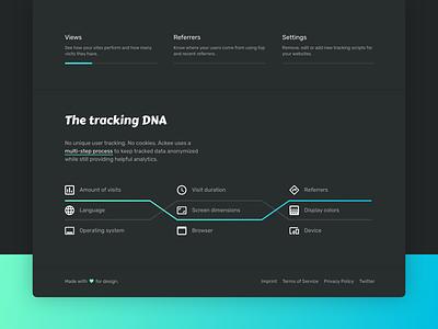 Ackee is live 🚀 website design dark progress icons analytics minimal clean typography marketing open source gradient footer webapp website