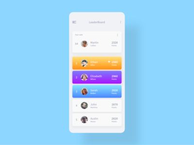 Daily UI 19 - Leaderboard