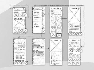 Wireframe Sketching illustration wireframe design camping design ux ui sketches wireframes