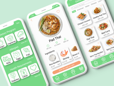 Bibb Grocery Delivery recipe app food app food app design ux ui recipe grocery app groceries