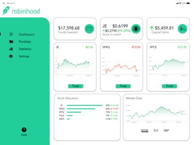 Robinhood ipad app ipad pro ipad dashboard design dashboard app dashboard finance business stocks finance graphic design illustrator minimal app typography ux vector ui illustration design