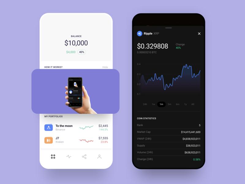 Сryptocurrency Investments UI App Design portfolio finance balance exchange currency investments tool charts wallet cryptocurrency mobile ios app graphics icons ux ui cuberto