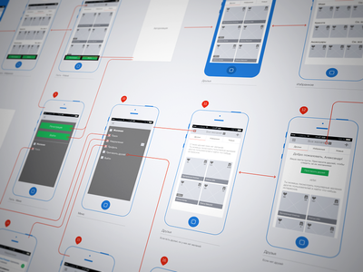 Wireframes cuberto app wireframes iphone ios ios 7 sketches mockup