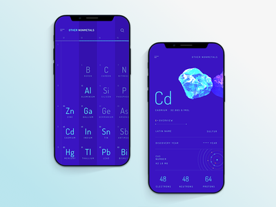 Periodic table app by cuberto dribbble periodic table app urtaz Image collections