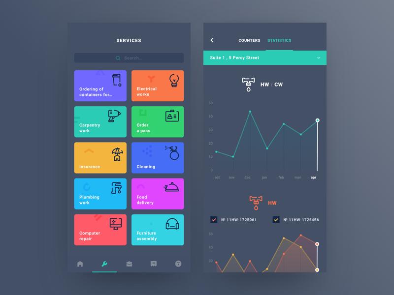 Service App UI by Cuberto on Dribbble