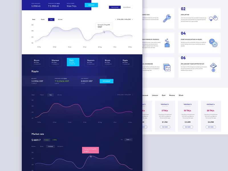 Crypto Analytics Dashboard analytics sketch mining cloud dashboad website tools crypto graphics icons ux ui cuberto